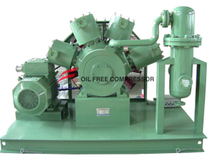 Oil Free Fluoride Gas Compressor Oilless for Closing Devices Manufacturer